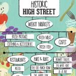 HIGH STREET A5